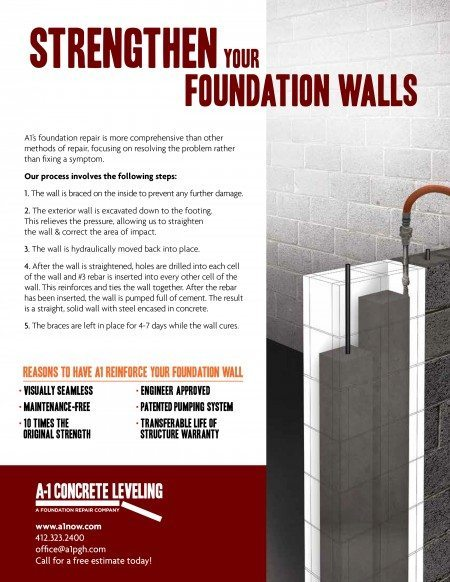 A1-SingleSheets_FoundationWalls_Web